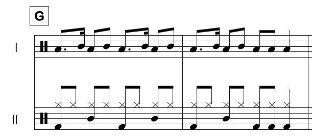 drumsteljeweetwel-moeilijk